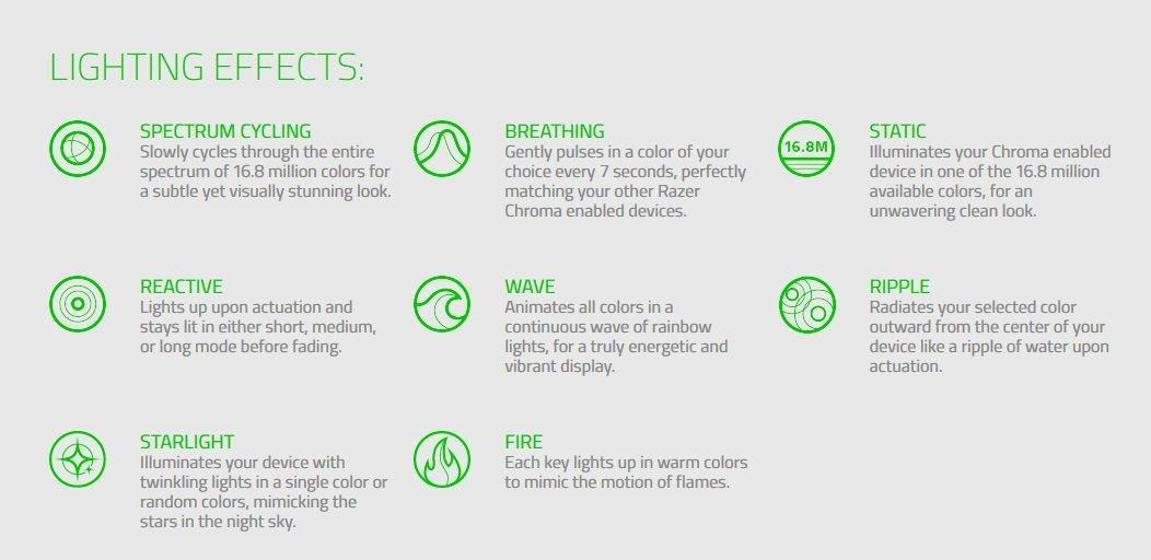 Razer Chroma LIGHTING EFFECTS