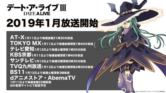 Date A Live TV Anime Third Season